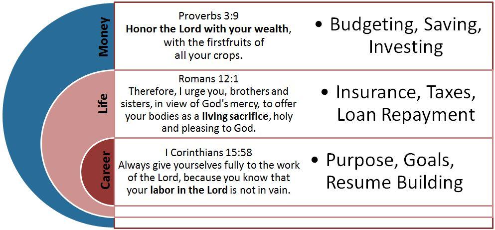 MLC.Direction.Scripture