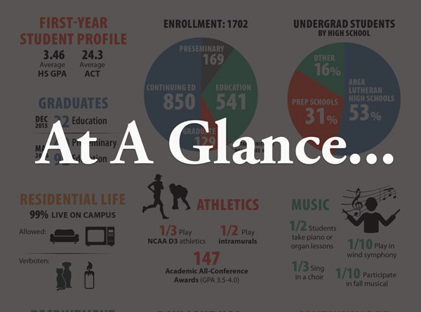 at-a-glance